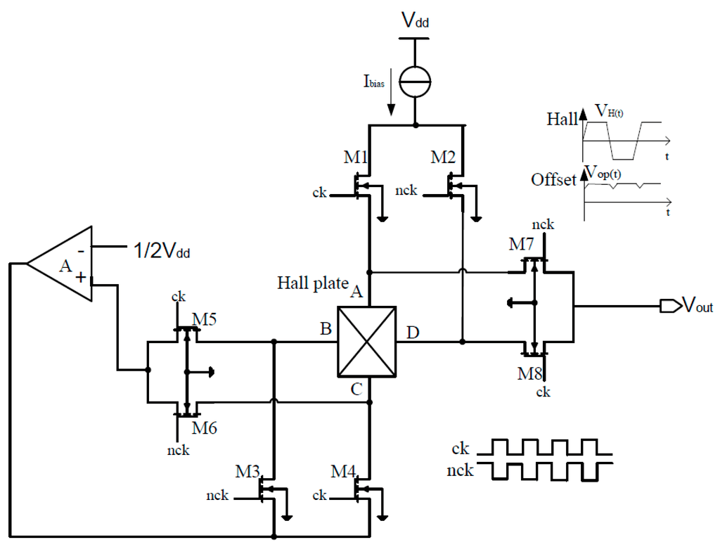 2 1 Mux Logic Diagram