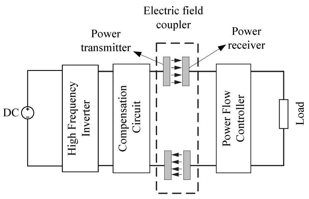 medium resolution of sensors 15 29870 g003 1024