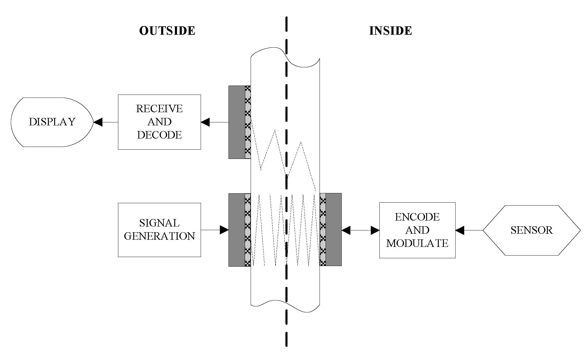 2002 Gmc Yukon Radio Controls Wiring Diagram 2007 GMC