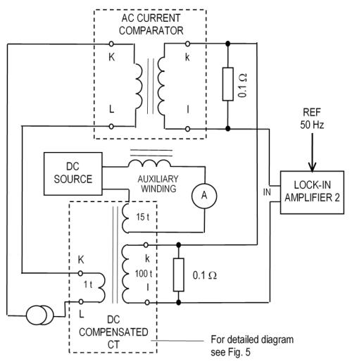 small resolution of sensors 16 00114 g008