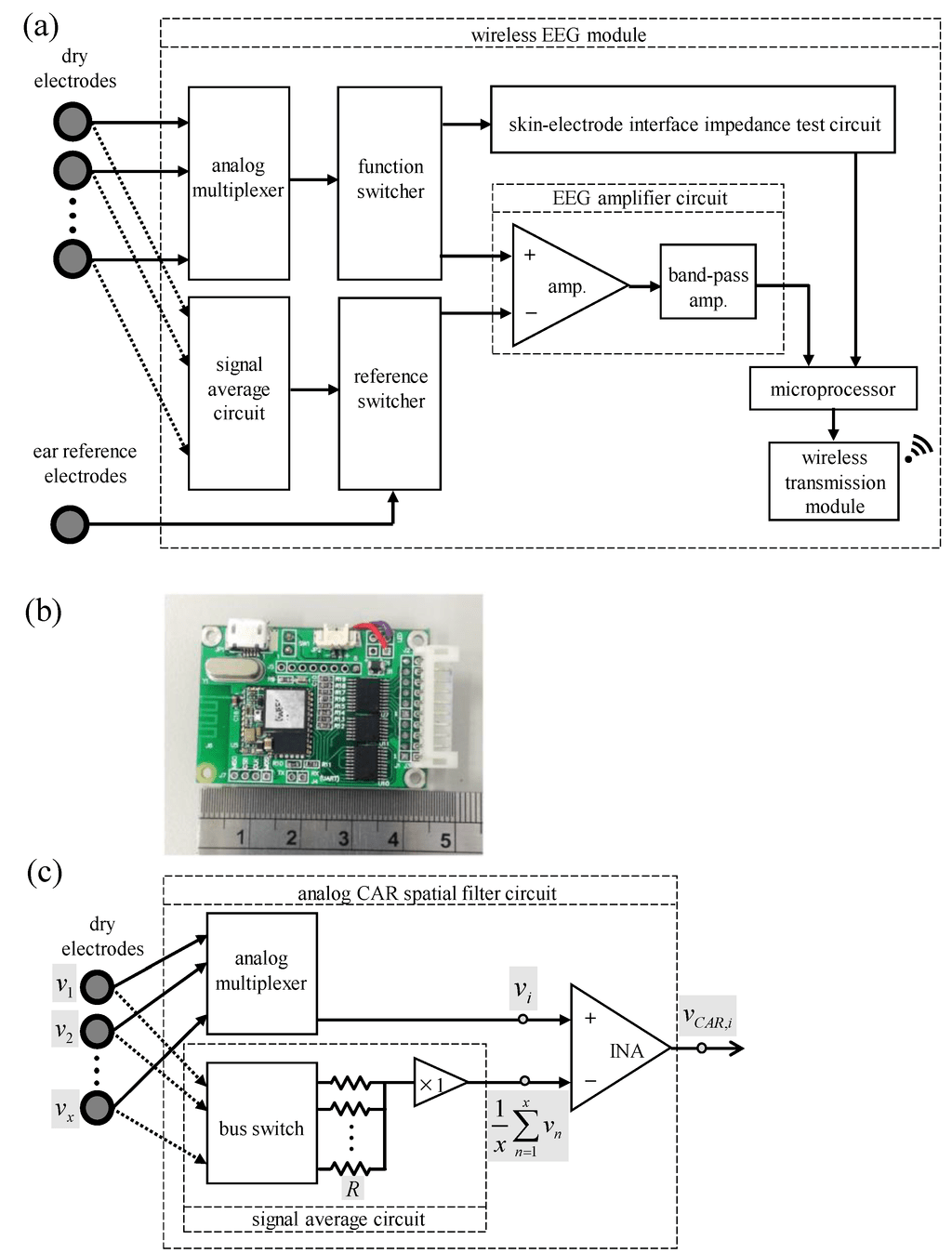 block diagram of eeg machine 4 wire humbucker wiring brain computer interface abstract pdf fairfilecloud