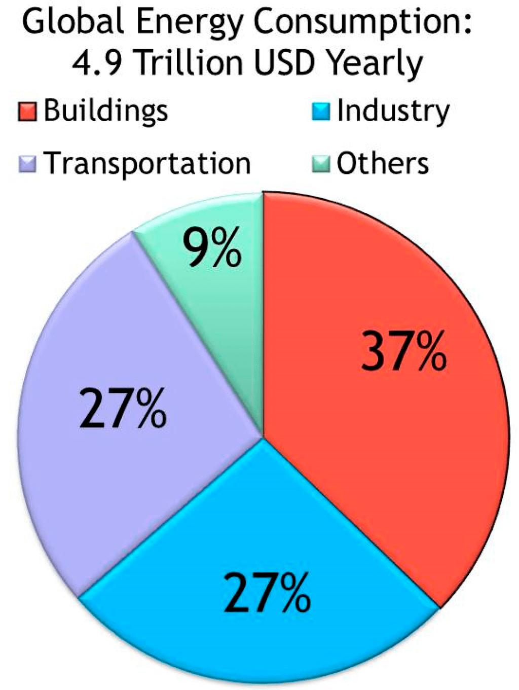 Figure 1 Power Management Energy Harvesting Circuit In Blue