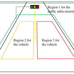 Constellation Diagram In Digital Communication Wiper Motor Wiring Chevrolet Sensors Free Full Text Color Space Based Visual Mimo