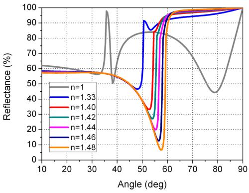small resolution of sensors 16 00724 g007