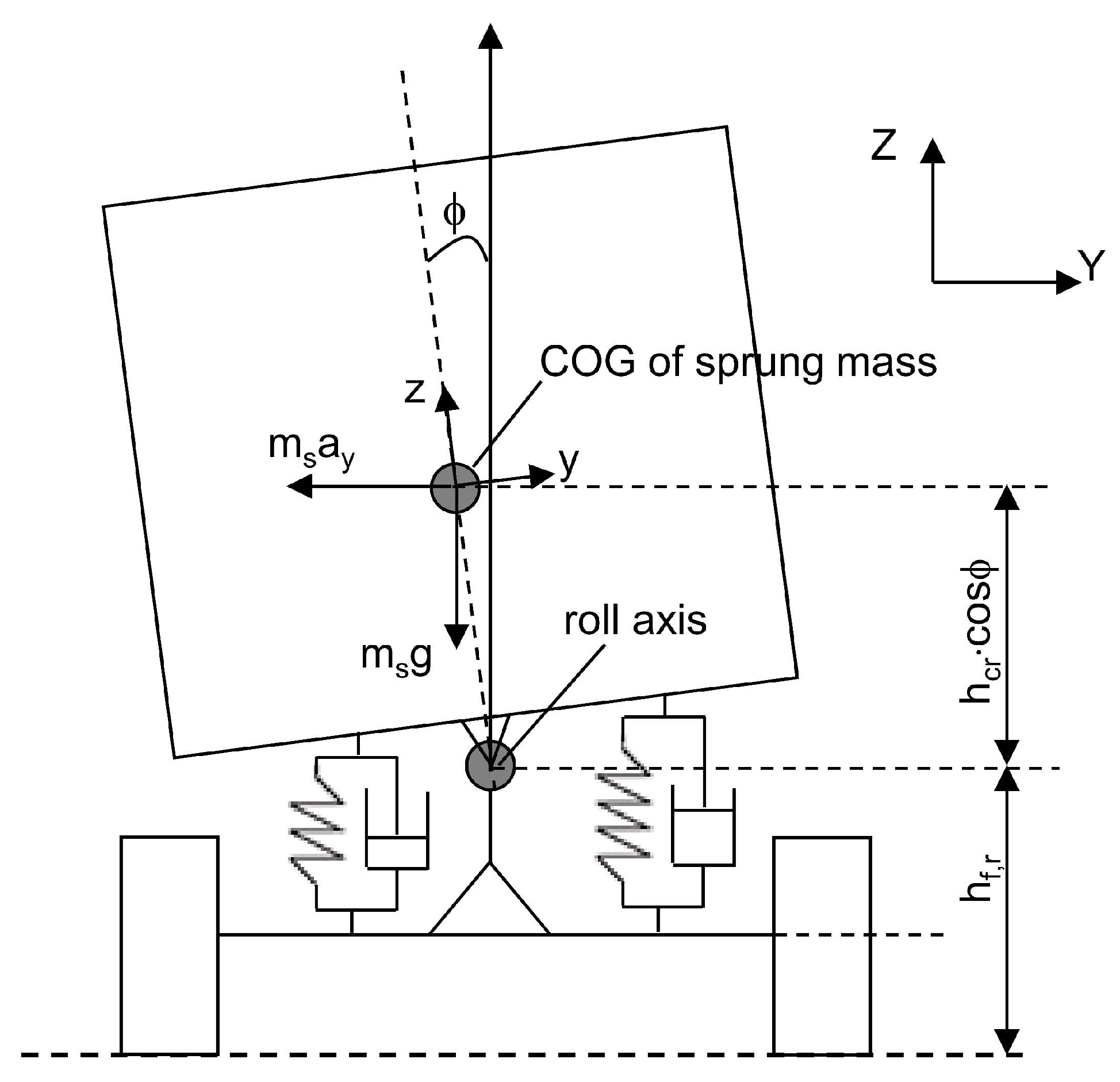 Motion Sensor Schematic