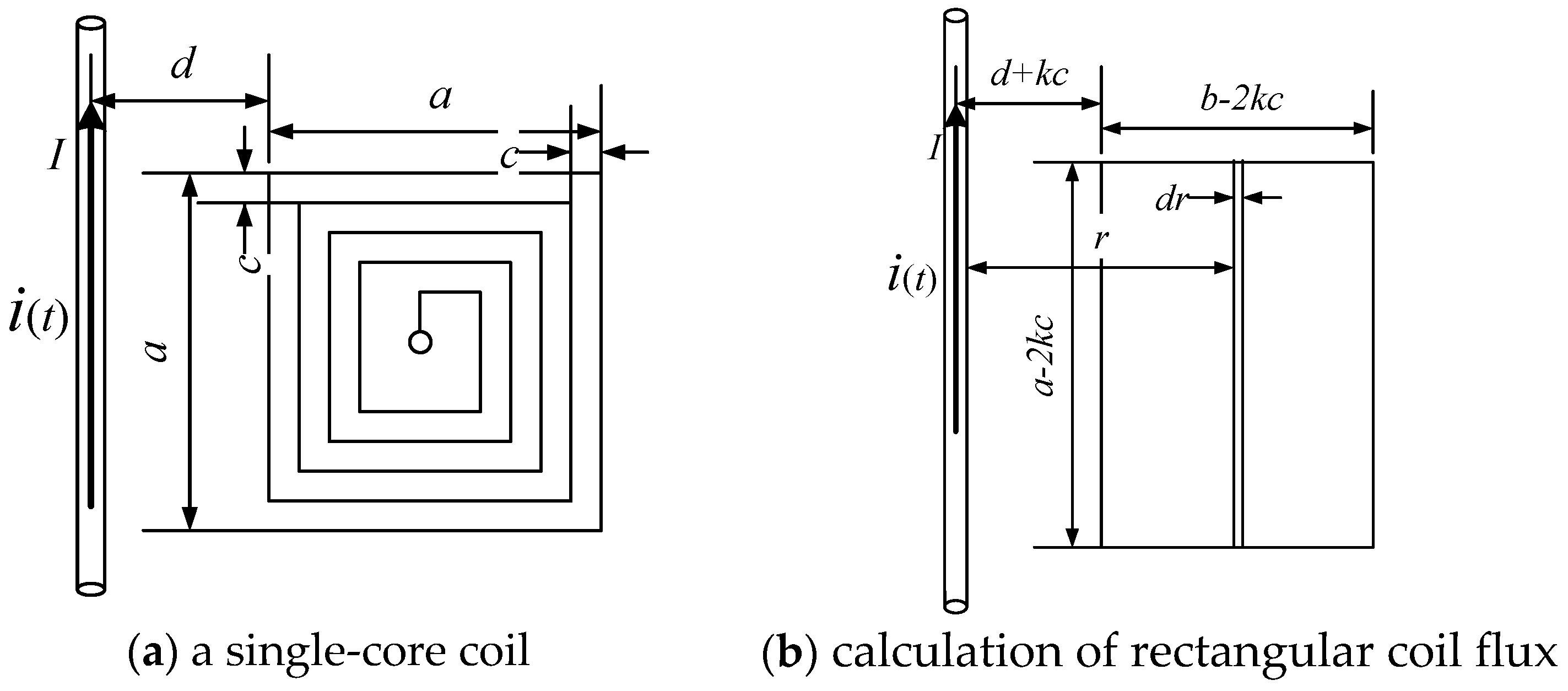 Wiring Diagram Moreover On Wiring Diagram 4afe Car Diagrams 4a
