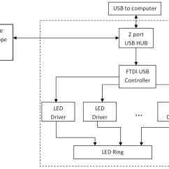 Skin Assessment Diagram Electronic Flasher Wiring Sensors Free Full Text Multispectral Fluorescent And