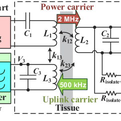 Block Diagram Of Wireless Power Transmission Cat 5 Wire Ethernet Sensors Free Full Text A Magnetic Balanced Inductive