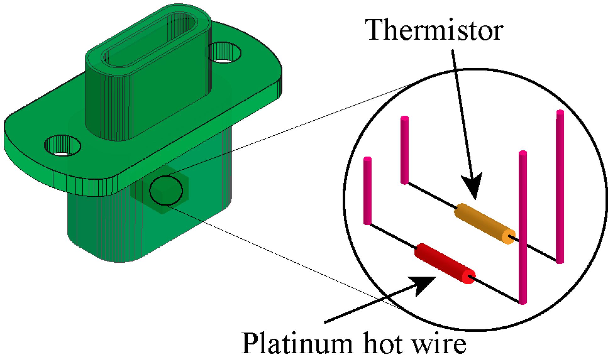 hight resolution of sensors 17 02061 g003