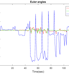 minn kota maxxum 101 with built in sonar wiring diagram minn kota maxxum 70 minn kota maxxum 70 [ 1926 x 1577 Pixel ]
