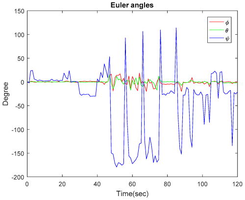 small resolution of minn kota maxxum 101 with built in sonar wiring diagram minn kota maxxum 70 minn kota maxxum 70
