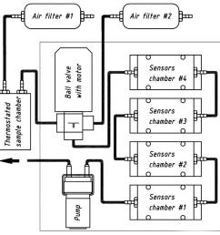 sensors 17 02715 g001 [ 2304 x 2331 Pixel ]