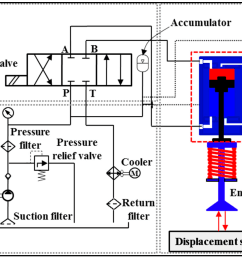 valve motor actuator diagram wiring diagram sensors free full text design and performance evaluation of anvalve [ 2291 x 1666 Pixel ]