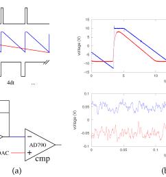 genesis sensors free full text acoustic transducers as pive on stalker genesis radar wiring diagram  [ 3533 x 1793 Pixel ]