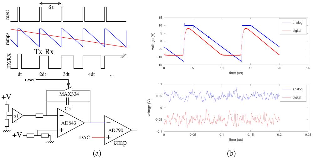 medium resolution of  genesis sensors free full text acoustic transducers as pive on stalker genesis radar wiring diagram