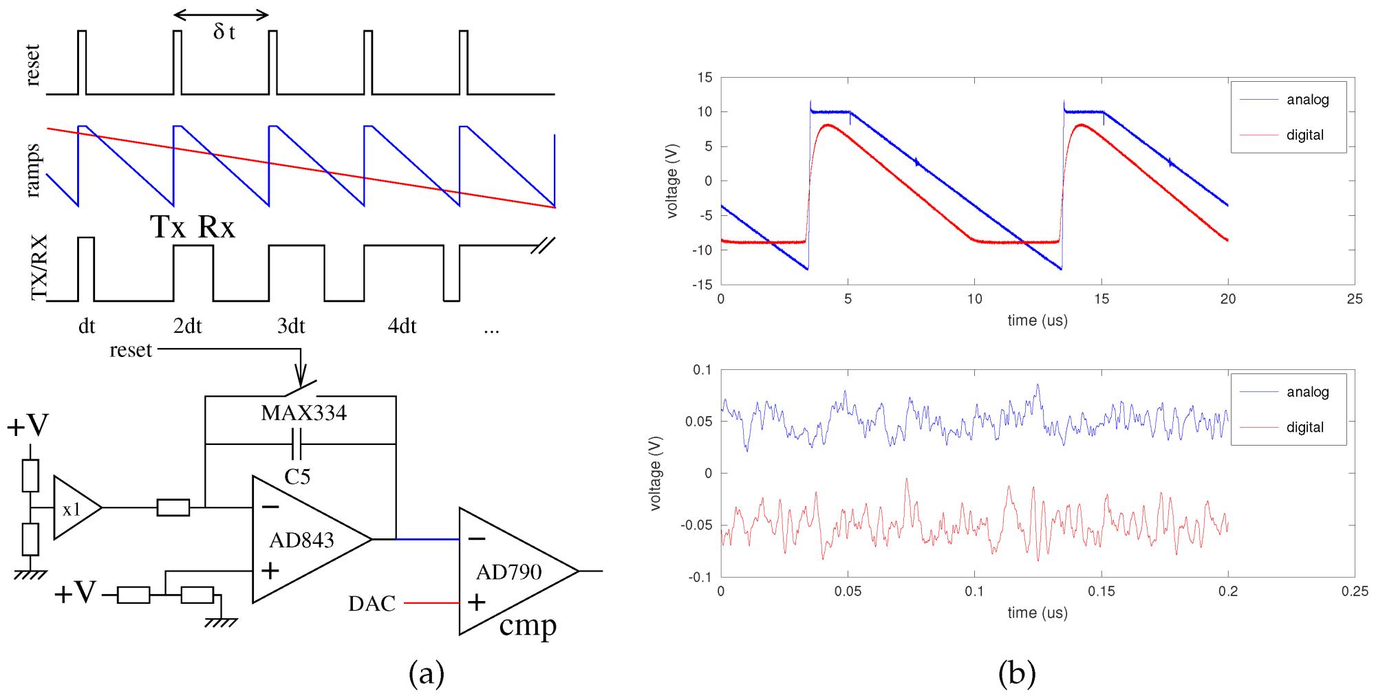 hight resolution of  genesis sensors free full text acoustic transducers as pive on stalker genesis radar wiring diagram