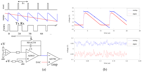 small resolution of  genesis sensors free full text acoustic transducers as pive on stalker genesis radar wiring diagram