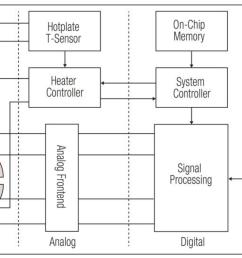 sensors 18 01052 g001 [ 2652 x 1632 Pixel ]