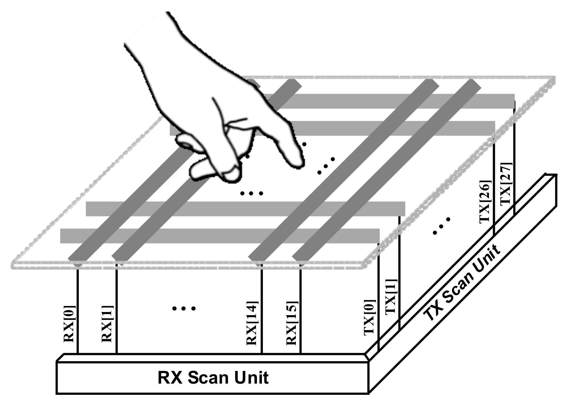 Proxy Sensor Schematic