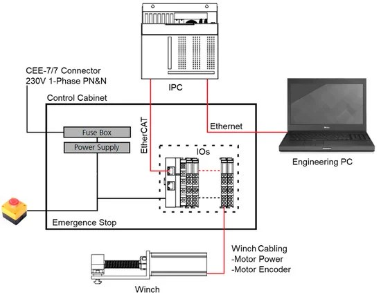 Wiring Diagram Speedometer Supra X 125