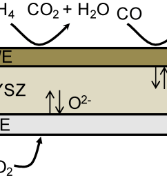 diagram of h2o2 schematic diagram downloaddot and cross diagram of h2o2 data wiring diagram updatedot and [ 1799 x 1162 Pixel ]