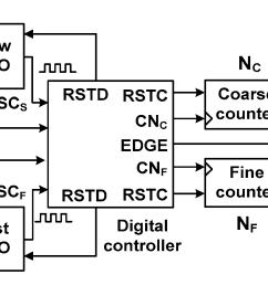 sensors 18 03948 g002 [ 1953 x 955 Pixel ]