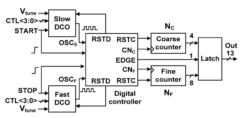 medium resolution of sensors 18 03948 g002