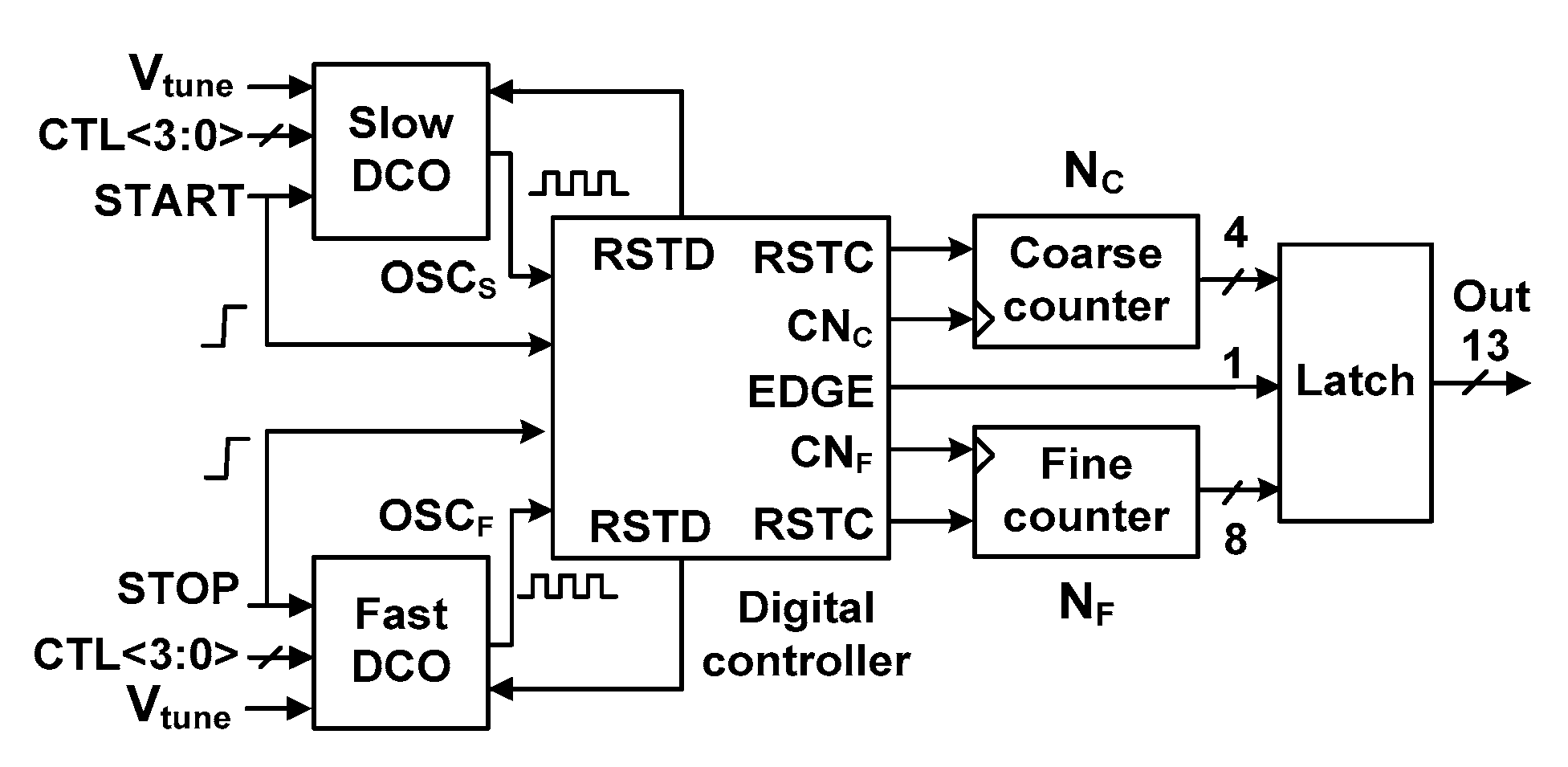 hight resolution of sensors 18 03948 g002