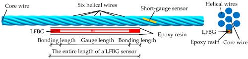 small resolution of sensors 18 04106 g002