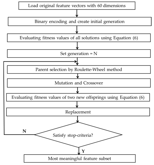 small resolution of  diagram of imf crack classification of a
