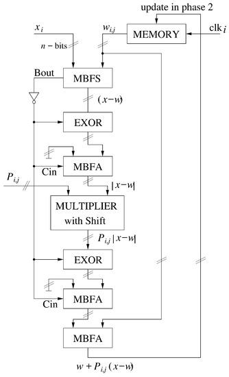 emg 81 85 wiring diagram window diagrams sensors december 2018 browse articles open