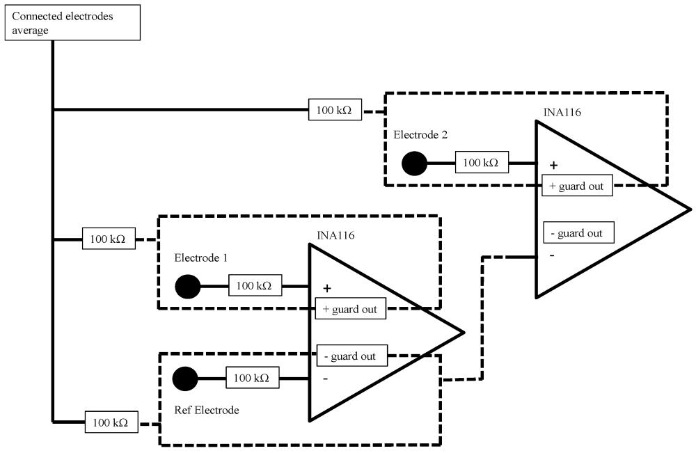 medium resolution of sensors 19 00772 g002