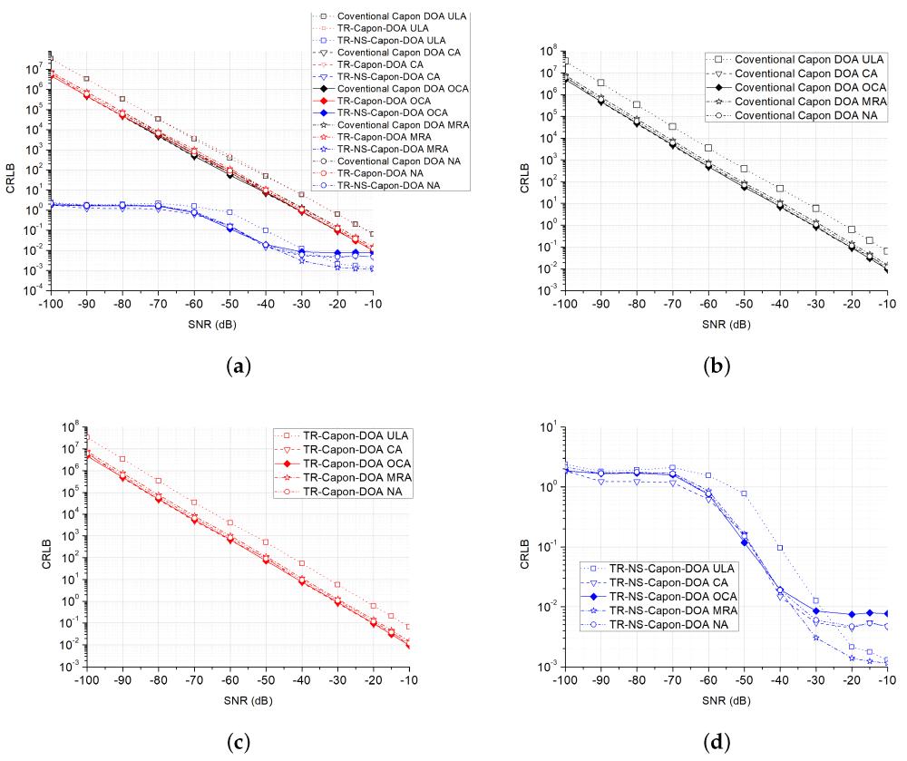 medium resolution of sensors 19 01398 g015