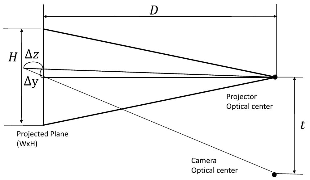 medium resolution of figures