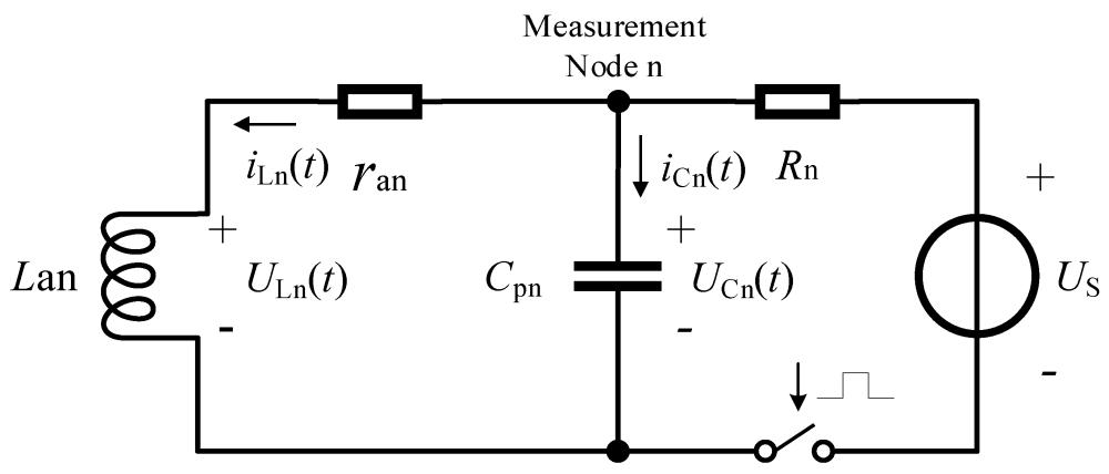 medium resolution of no