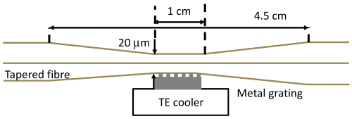 small resolution of sensors 19 02294 g025