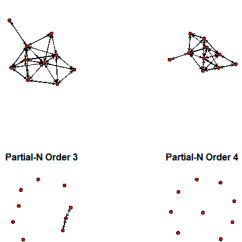 Partial Mesh Topology Diagram 1999 Ford Contour Engine Sustainability Free Full Text A Network Analysis Model