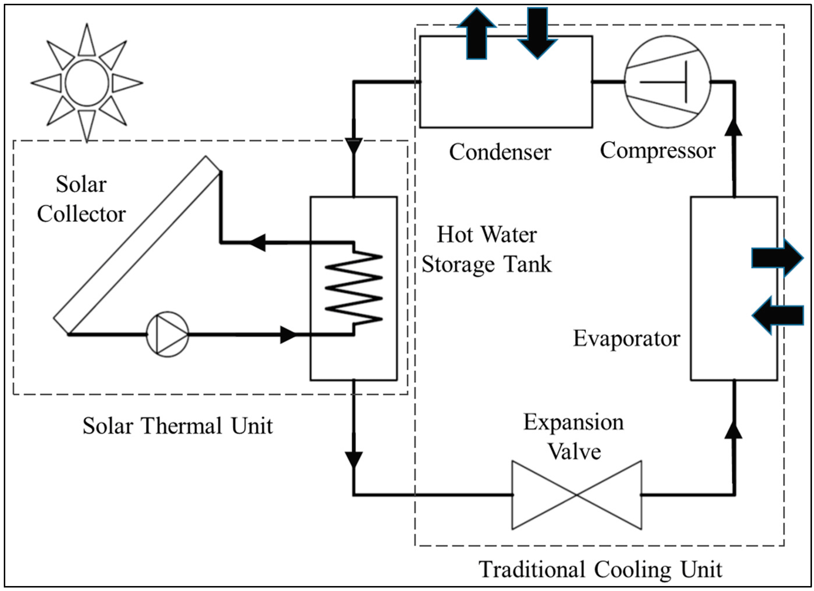 Schematic Diagram Air Conditioning System