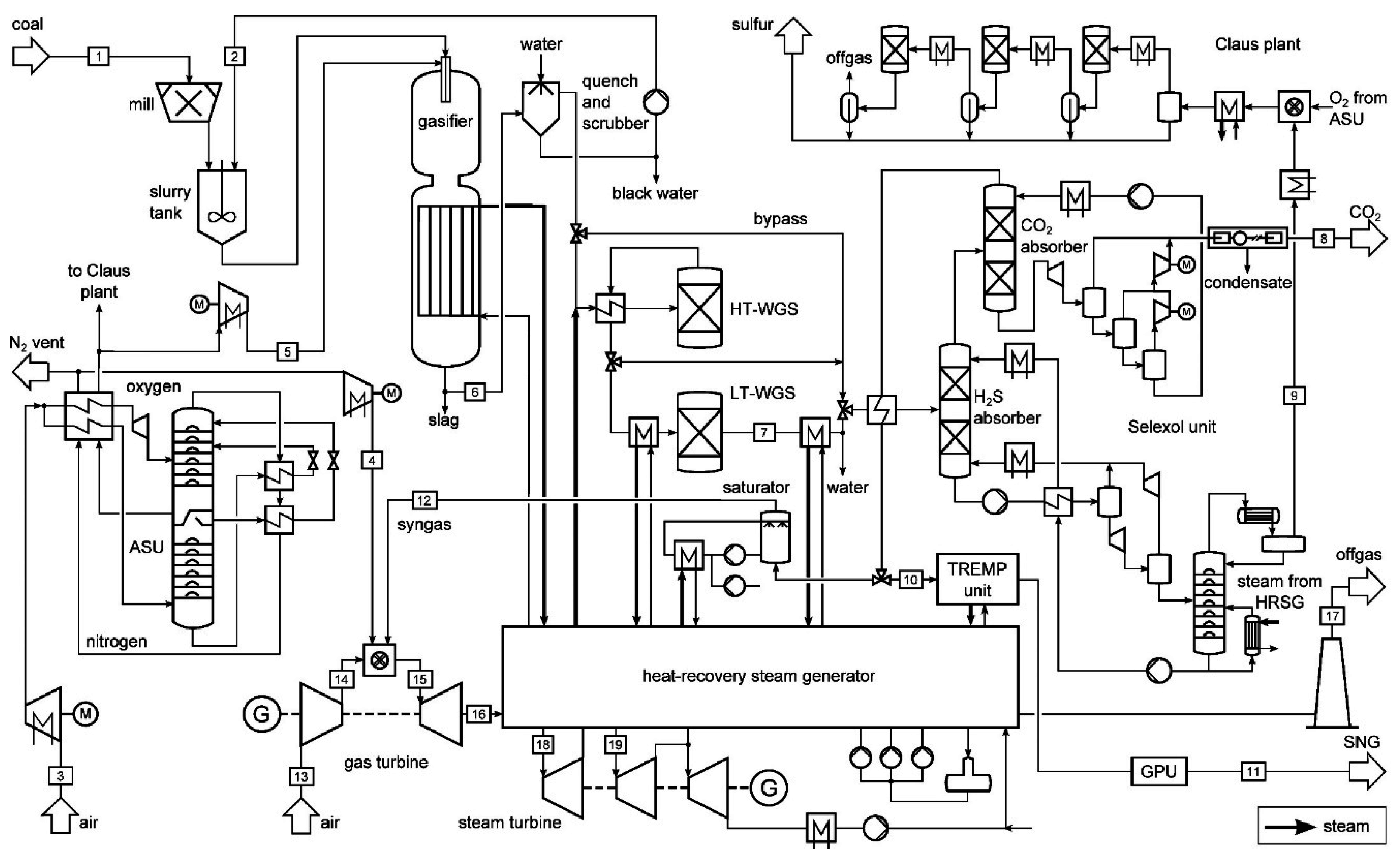 Methanol Water Phase Diagram Within Diagram Wiring And