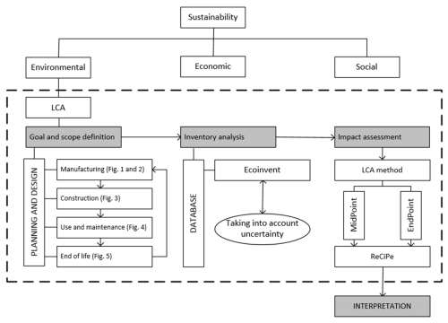 small resolution of holistic simulation of geotechnical installation processes synonym