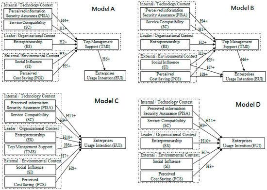 Diagrams Wiring : Single Phase Magnetic Motor Starter