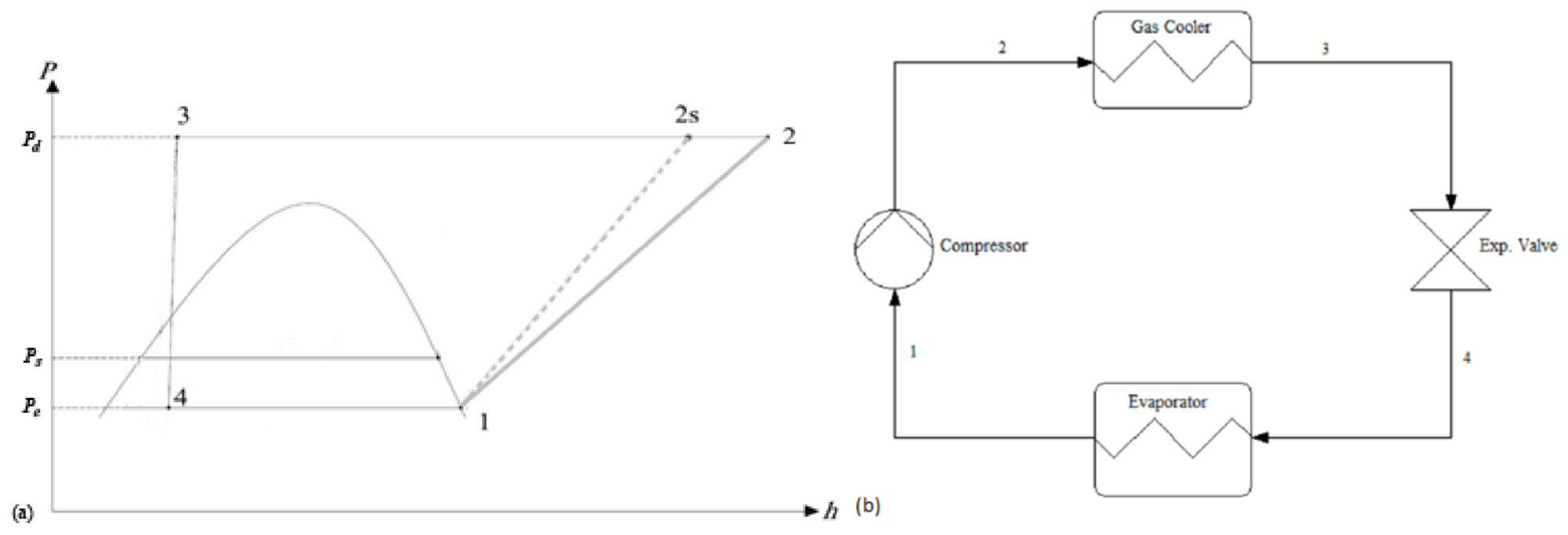 hight resolution of  schematic of the vapor compression refrigeration cycle and the internal heat exchanger cycle sustainability 10 01177 g002