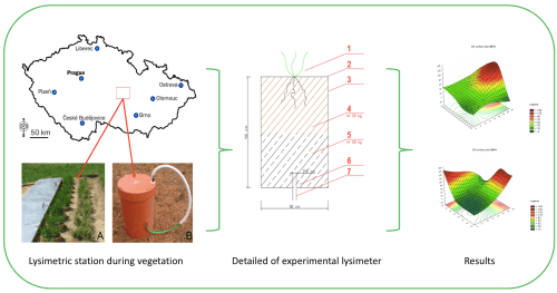 small resolution of graphical abstract