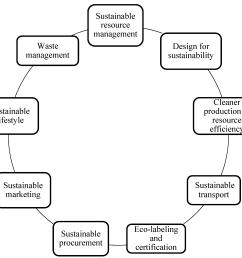 sustainability 11 02233 g003 [ 2764 x 2510 Pixel ]