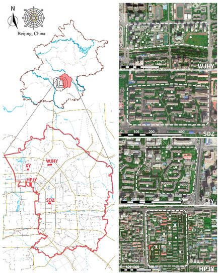 Impacts of Composition and Canopy Characteristics of Plant Communities on Microclimate and Airborne Particles in Beijing, China