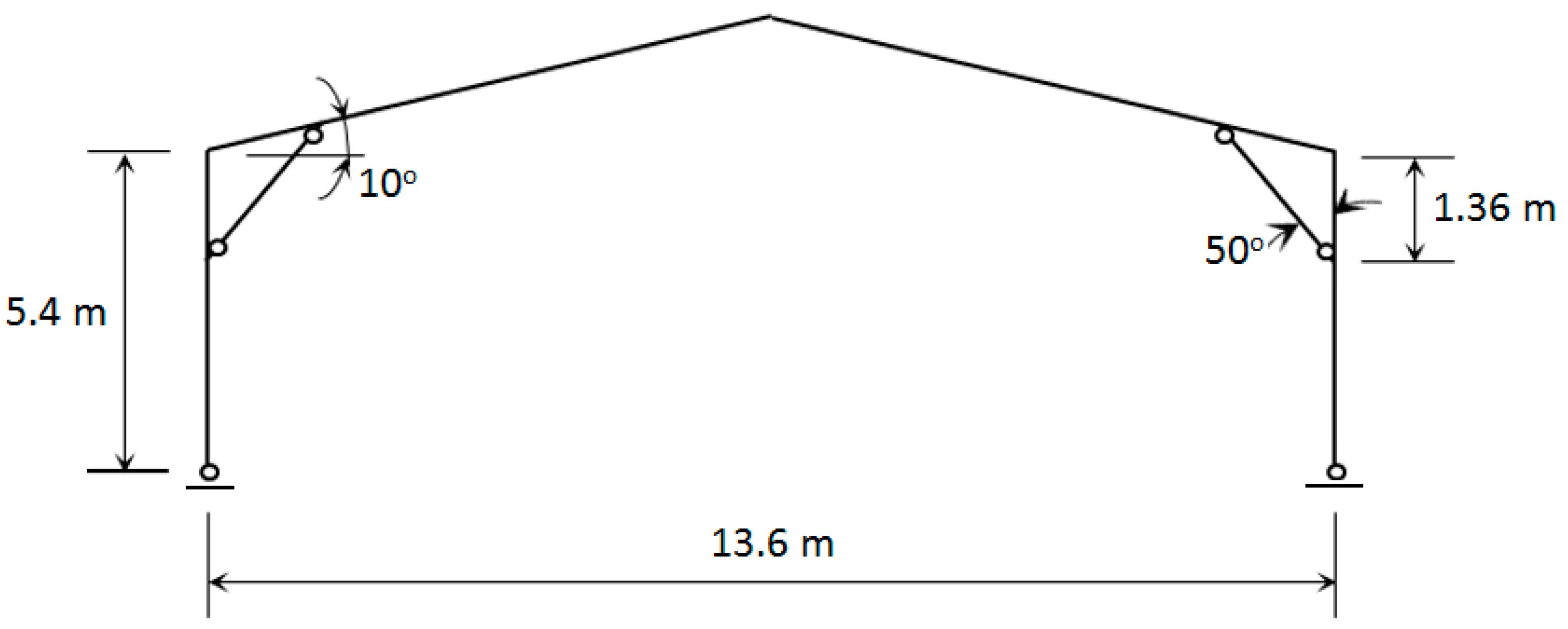 Diagram Of Bursitis