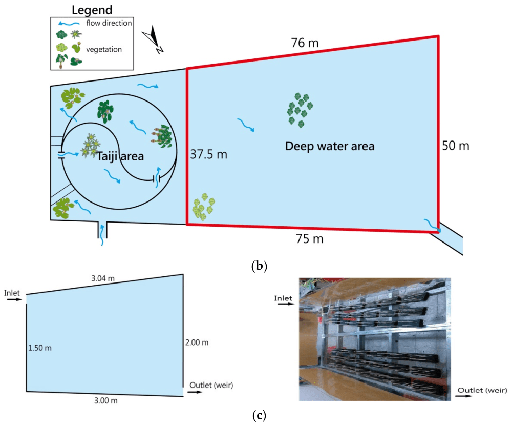 medium resolution of center pivot irrigation wiring diagrams center pivot orbit sprinkler timer wiring diagram sprinkler valve wiring diagram