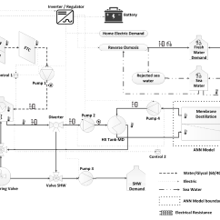Neutrik Nl4fc Wiring Diagram Clarion Dxz475mp Solar Distillation Unit Atmos Energy Login