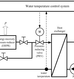 block diagram reducer schematic wiring diagrams block diagram reduction matlab block diagram reducer [ 2997 x 1768 Pixel ]