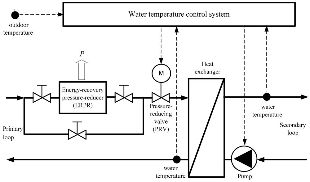 medium resolution of block diagram reducer schematic wiring diagrams block diagram reduction matlab block diagram reducer